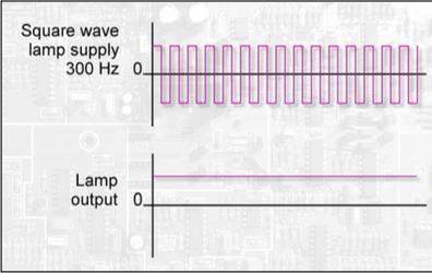 Ae-Brick Lamp Control