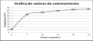 Análisis y estudio de la maleabilidad de láminas de pvc mediante energia infrarroja